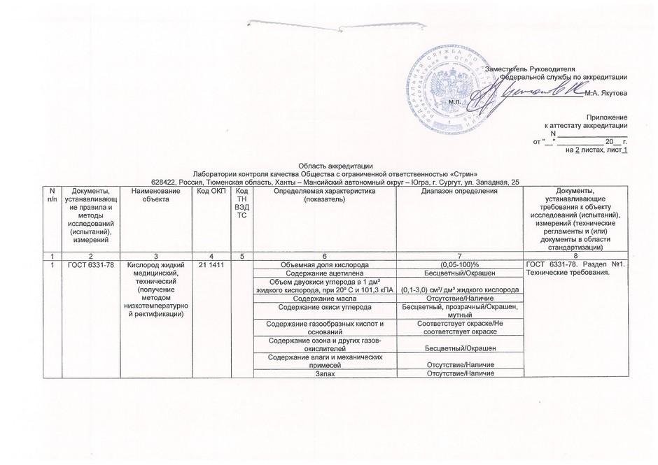 Область аккредитации, лаборатория контроля качества, 1 стр.
